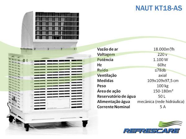 NKT - KT18-AS