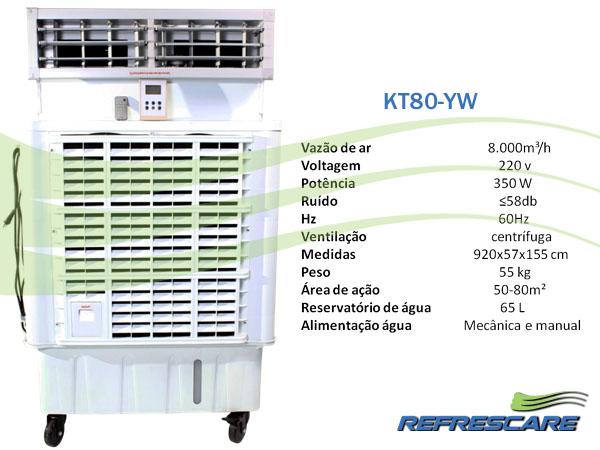 NKT - KT80-YW